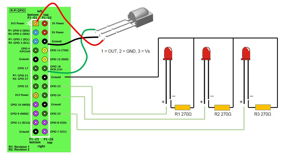 Arduino XBMC Kodi VS1838B LIRC IR Infrarot Empfänger für Raspberry Pi