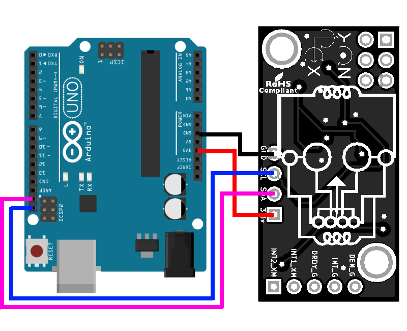 Filtering Accelerometer Data with Matlab and Arduino